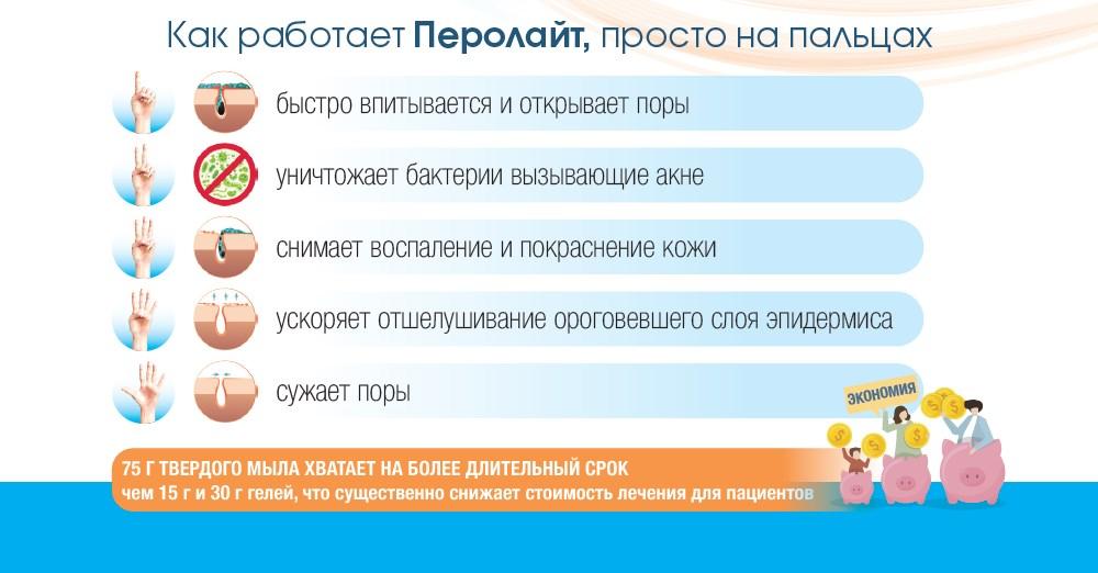 Мыло от акне ПЕРОЛАЙТ